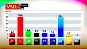 """""""Val 2010"""", """"Sverigedemokraterna"""","""